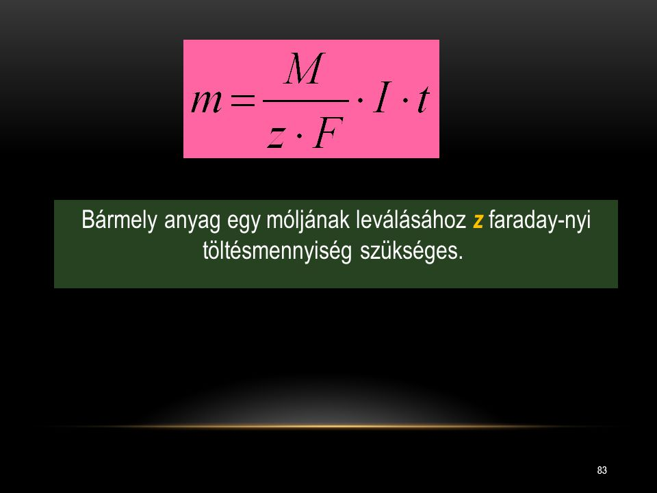 Bármely anyag egy móljának leválásához z faraday-nyi töltésmennyiség szükséges.