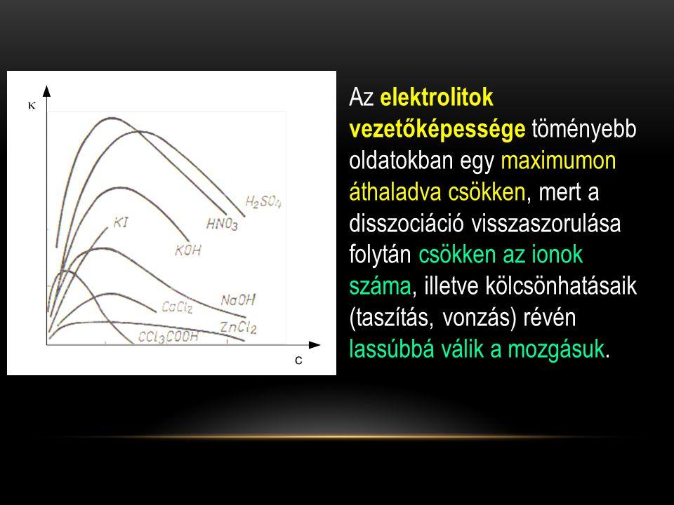 Az elektrolitok vezetőképessége töményebb oldatokban egy maximumon áthaladva csökken, mert a disszociáció visszaszorulása folytán csökken az ionok száma, illetve kölcsönhatásaik (taszítás, vonzás) révén lassúbbá válik a mozgásuk.