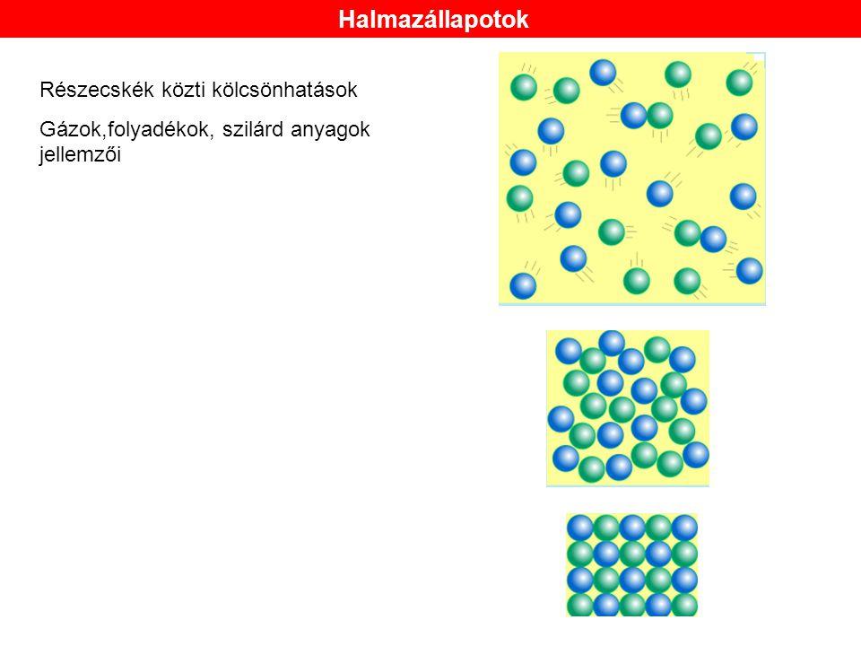 Halmazállapotok Részecskék közti kölcsönhatások Gázok,folyadékok, szilárd anyagok jellemzői