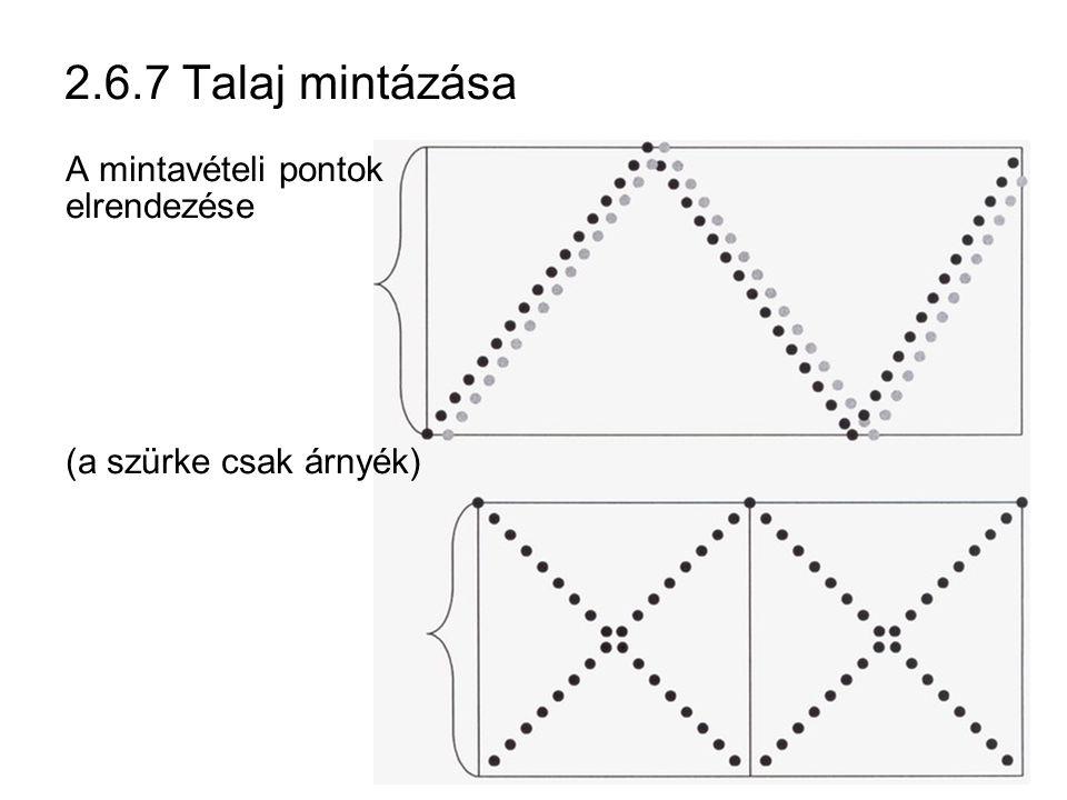 2.6.7 Talaj mintázása A mintavételi pontok elrendezése