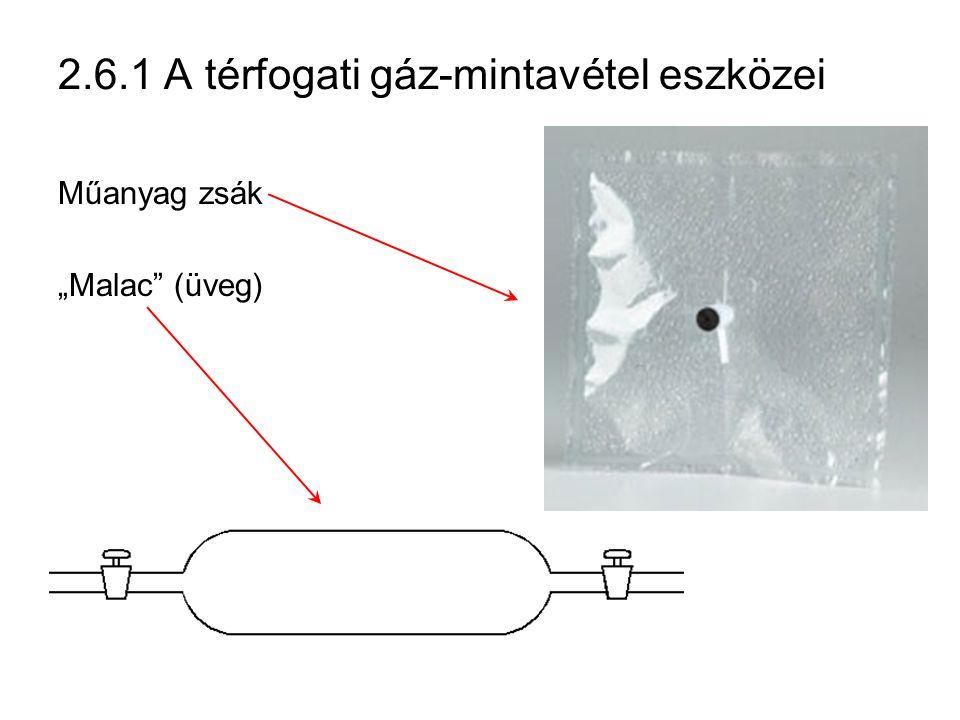 2.6.1 A térfogati gáz-mintavétel eszközei
