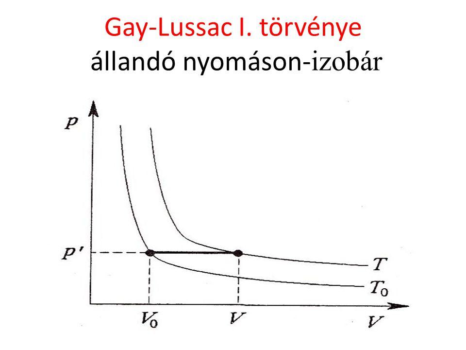 Gay-Lussac I. törvénye állandó nyomáson-izobár