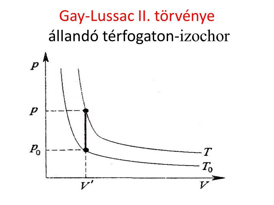 Gay-Lussac II. törvénye állandó térfogaton-izochor