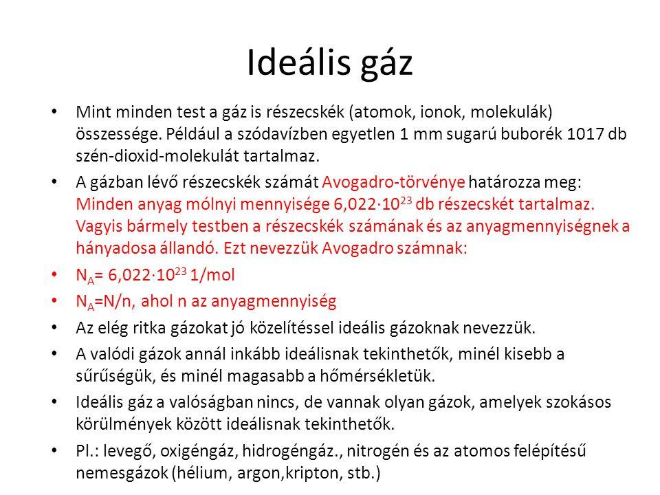 Ideális gáz