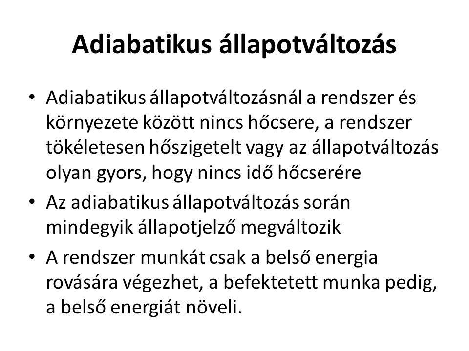 Adiabatikus állapotváltozás