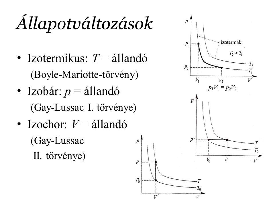 Állapotváltozások Izotermikus: T = állandó Izobár: p = állandó