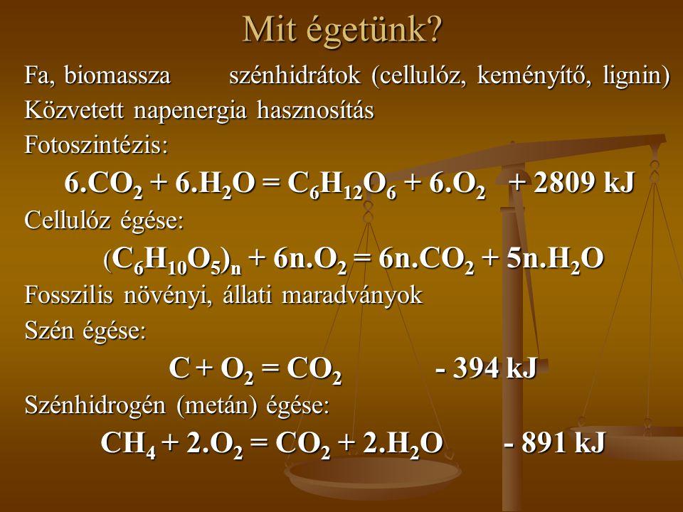 Mit égetünk 6.CO2 + 6.H2O = C6H12O6 + 6.O2 + 2809 kJ