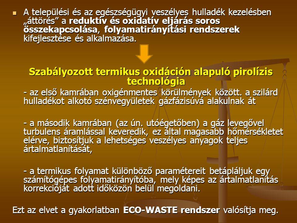 Szabályozott termikus oxidáción alapuló pirolízis technológia