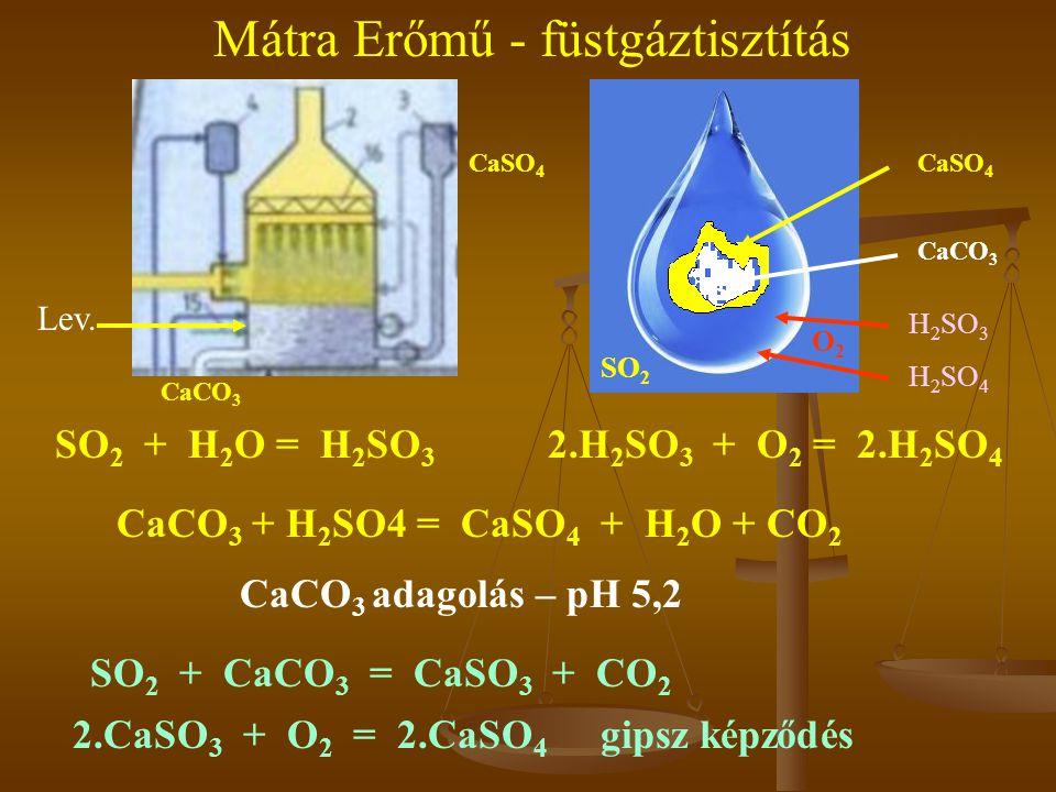 Mátra Erőmű - füstgáztisztítás