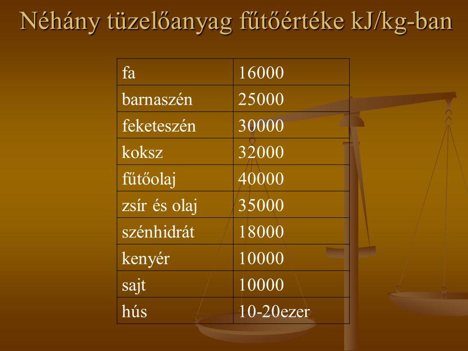 Néhány tüzelőanyag fűtőértéke kJ/kg-ban