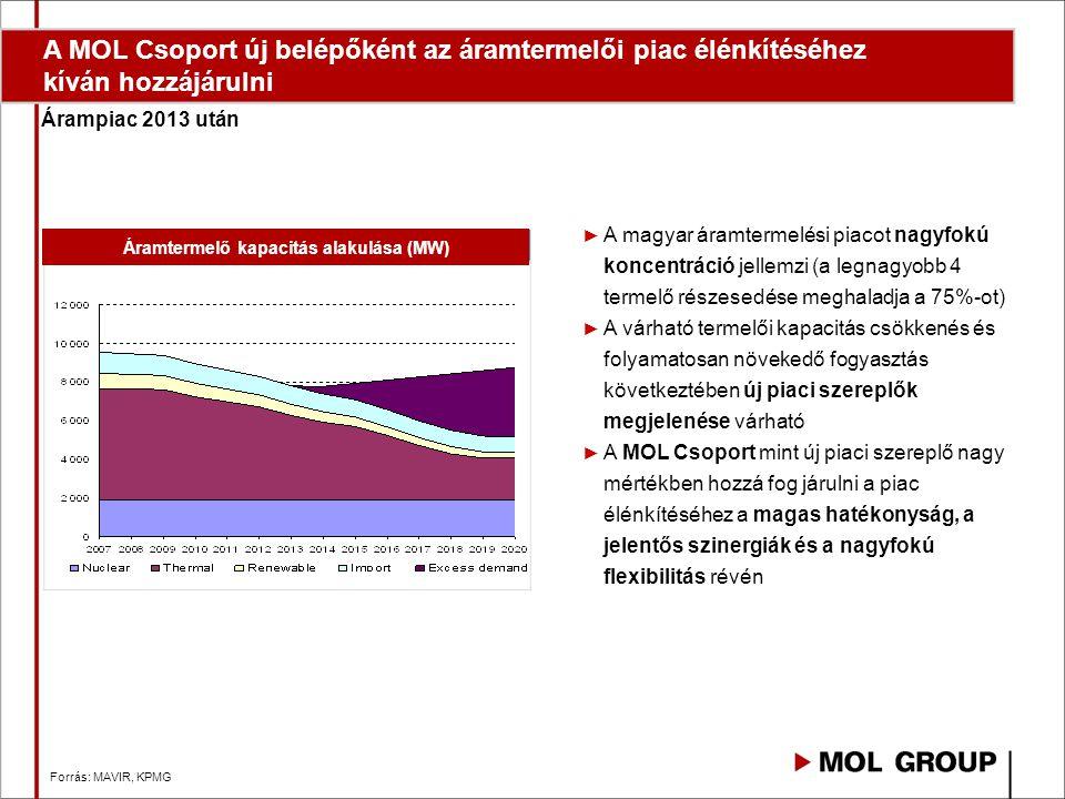 A MOL Csoport új belépőként az áramtermelői piac élénkítéséhez kíván hozzájárulni