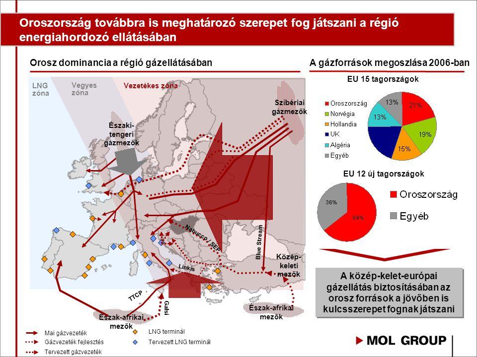 Északi-tengeri gázmezők