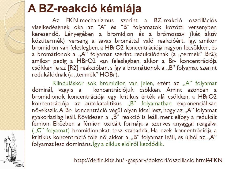 A BZ-reakció kémiája