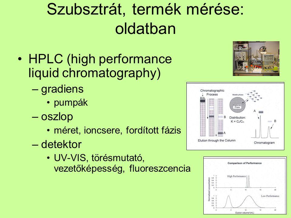 Szubsztrát, termék mérése: oldatban