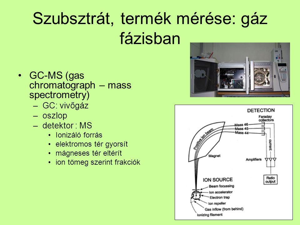 Szubsztrát, termék mérése: gáz fázisban