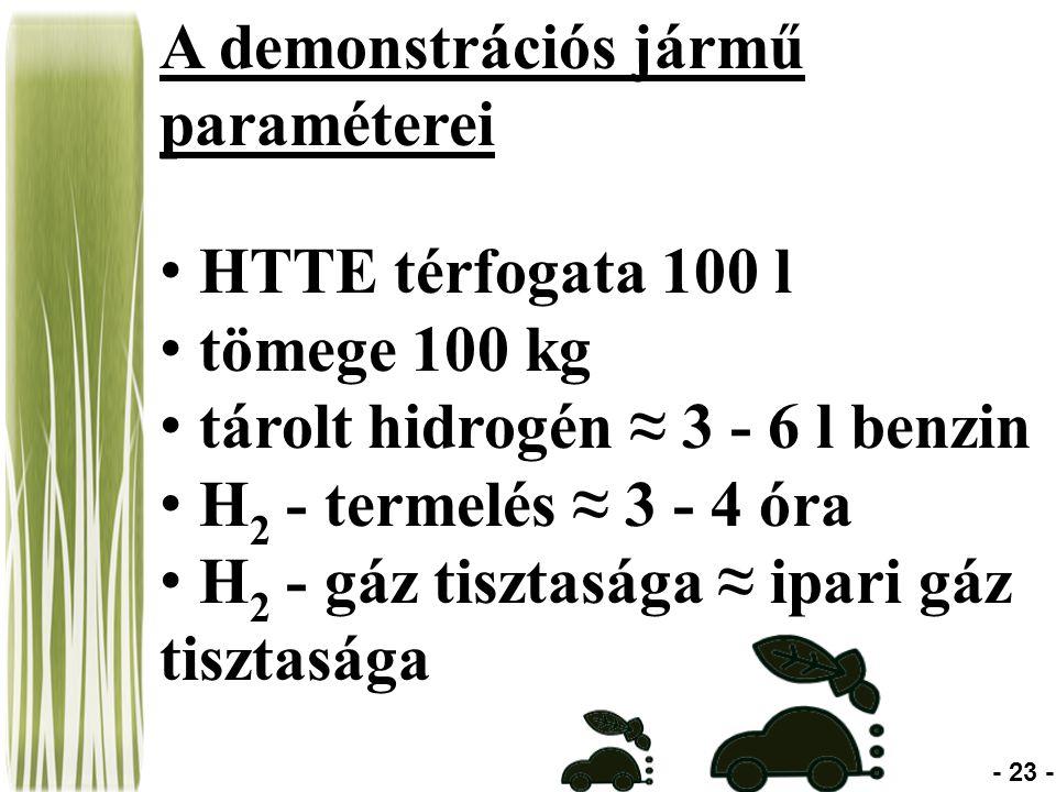 tárolt hidrogén ≈ 3 - 6 l benzin H2 - termelés ≈ 3 - 4 óra