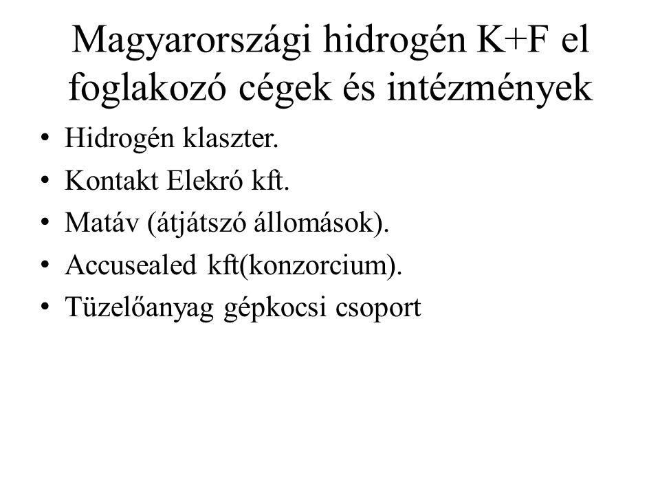 Magyarországi hidrogén K+F el foglakozó cégek és intézmények