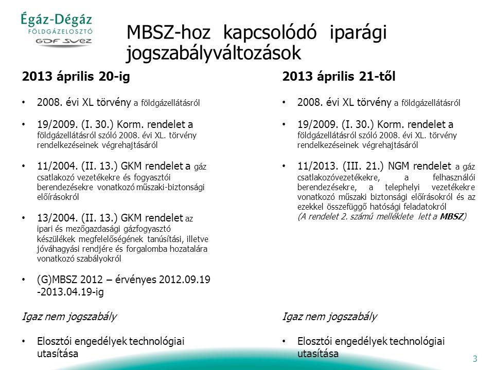MBSZ-hoz kapcsolódó iparági jogszabályváltozások