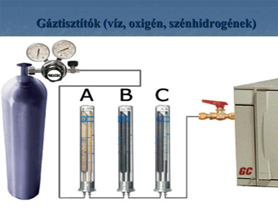 Gáztisztítók (víz, oxigén, szénhidrogének)