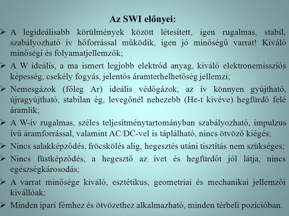 Az SWI előnyei: