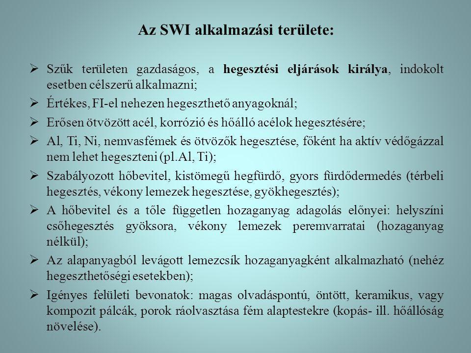 Az SWI alkalmazási területe: