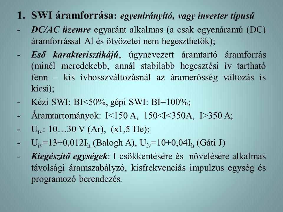 SWI áramforrása: egyenirányító, vagy inverter típusú