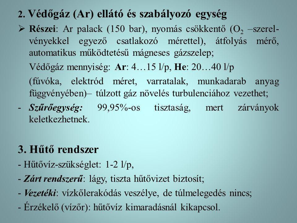 3. Hűtő rendszer 2. Védőgáz (Ar) ellátó és szabályozó egység