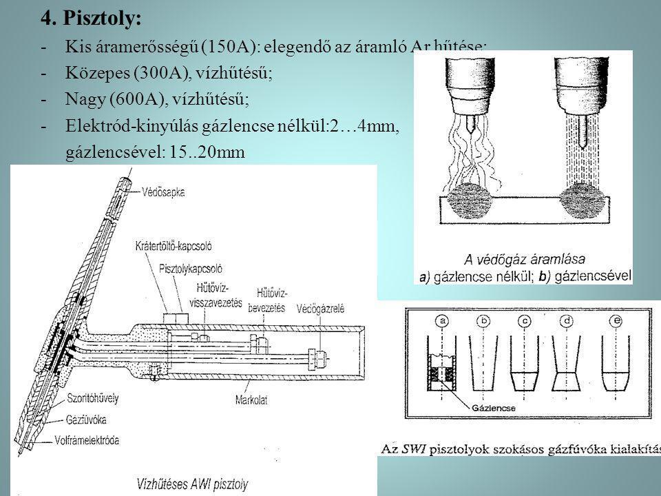 4. Pisztoly: Kis áramerősségű (150A): elegendő az áramló Ar hűtése;