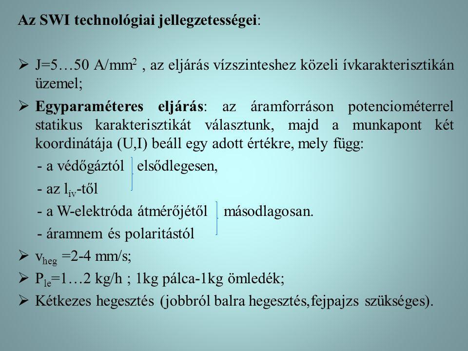 Az SWI technológiai jellegzetességei: