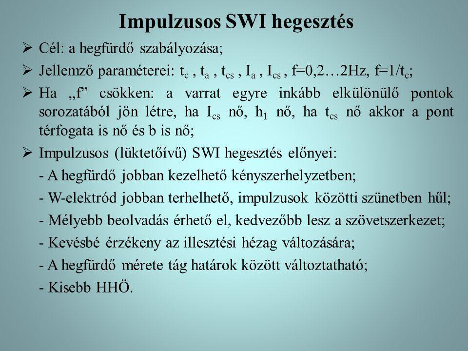 Impulzusos SWI hegesztés
