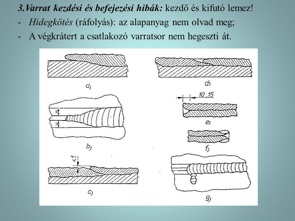 3.Varrat kezdési és befejezési hibák: kezdő és kifutó lemez!