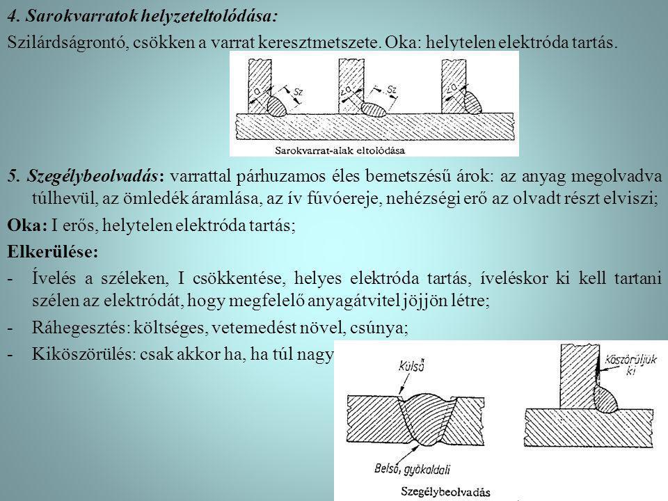 4. Sarokvarratok helyzeteltolódása: