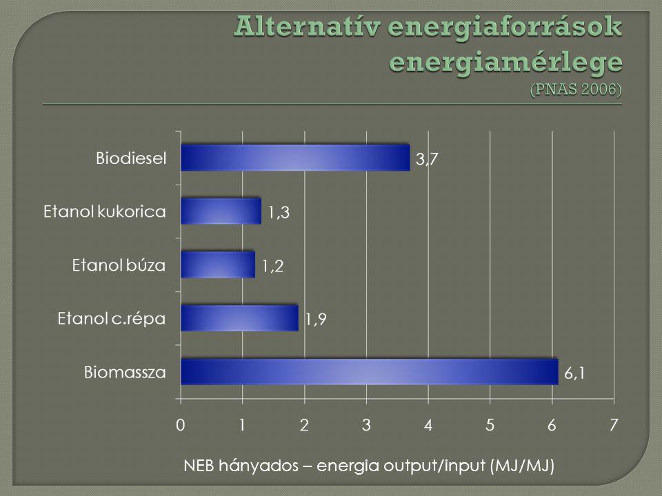 Alternatív energiaforrások energiamérlege (PNAS 2006)