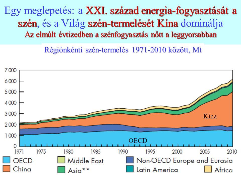 Egy meglepetés: a XXI. század energia-fogyasztását a szén, és a Világ szén-termelését Kína dominálja Az elmúlt évtizedben a szénfogyasztás nőtt a leggyorsabban