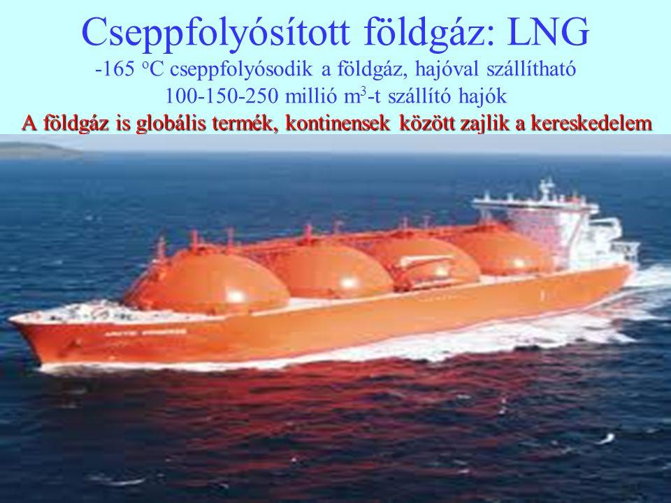 Cseppfolyósított földgáz: LNG -165 oC cseppfolyósodik a földgáz, hajóval szállítható 100-150-250 millió m3-t szállító hajók A földgáz is globális termék, kontinensek között zajlik a kereskedelem