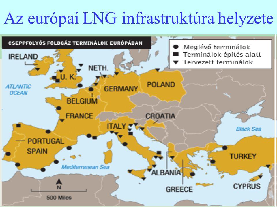 Az európai LNG infrastruktúra helyzete