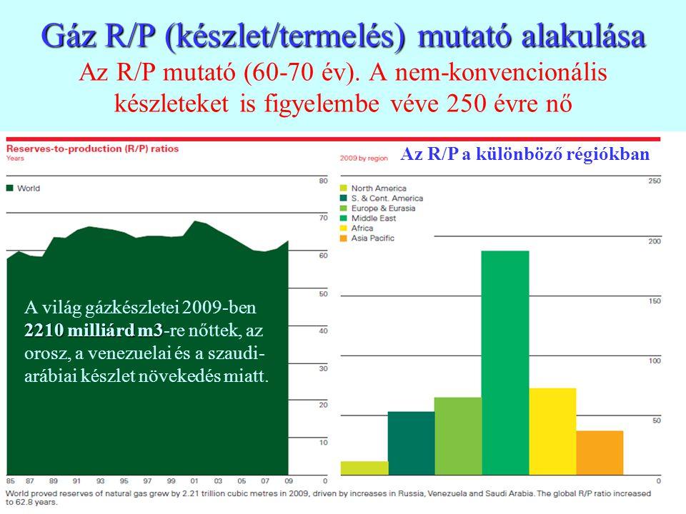 Gáz R/P (készlet/termelés) mutató alakulása Az R/P mutató (60-70 év)