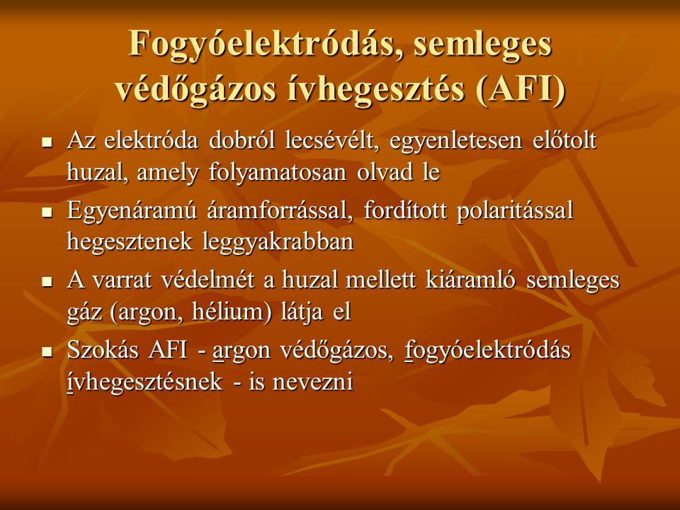 Fogyóelektródás, semleges védőgázos ívhegesztés (AFI)