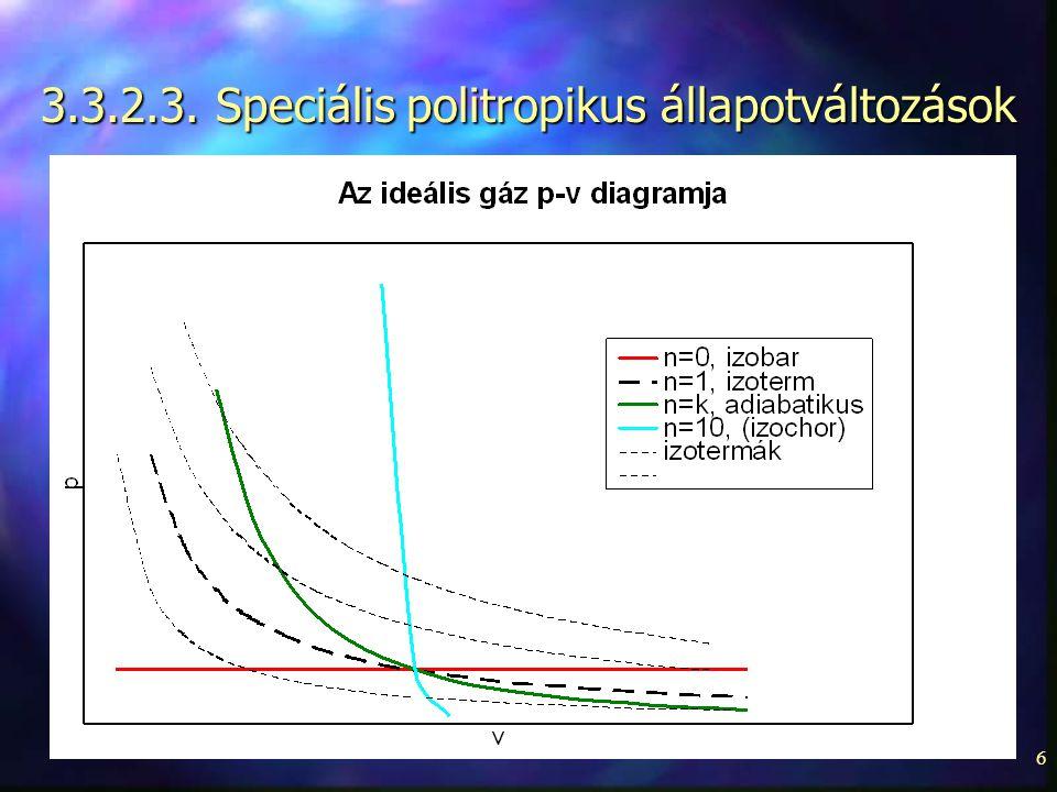 3.3.2.3. Speciális politropikus állapotváltozások