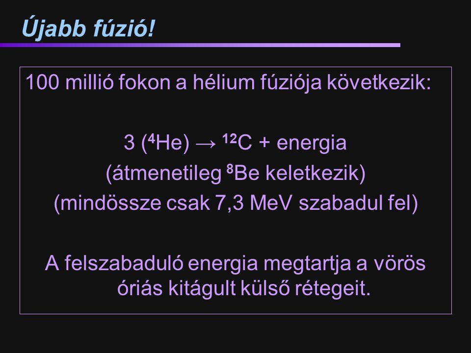 Újabb fúzió! 100 millió fokon a hélium fúziója következik: