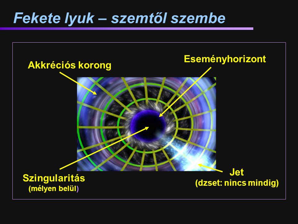 Fekete lyuk – szemtől szembe