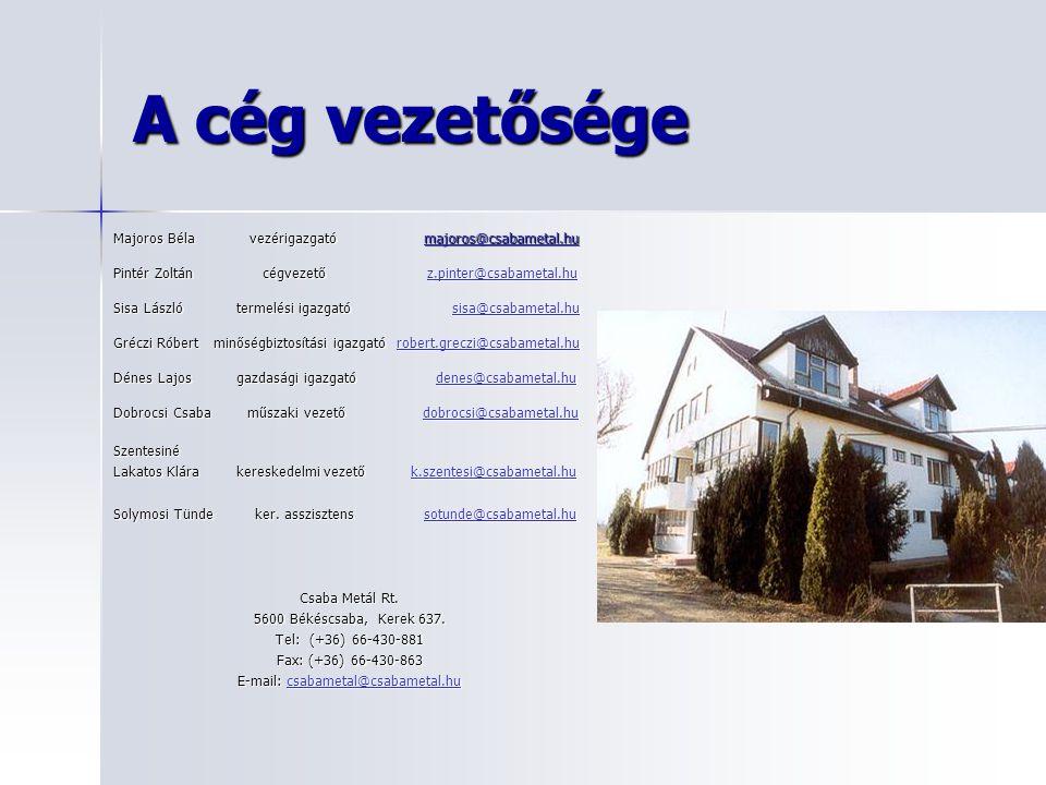 E-mail: csabametal@csabametal.hu