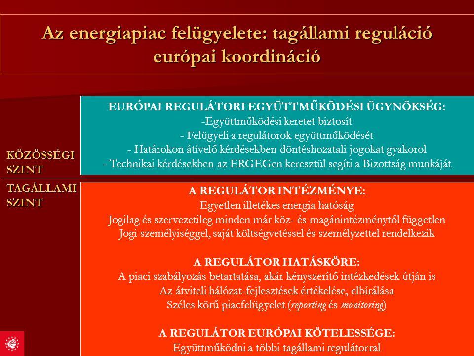 Az energiapiac felügyelete: tagállami reguláció európai koordináció