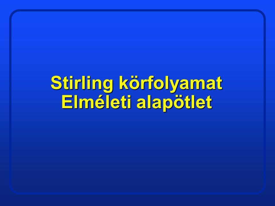 Stirling körfolyamat Elméleti alapötlet
