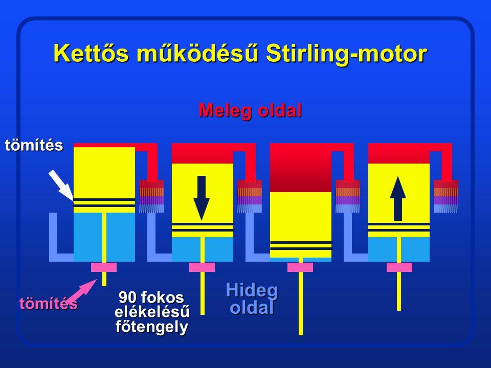 Kettős működésű Stirling-motor