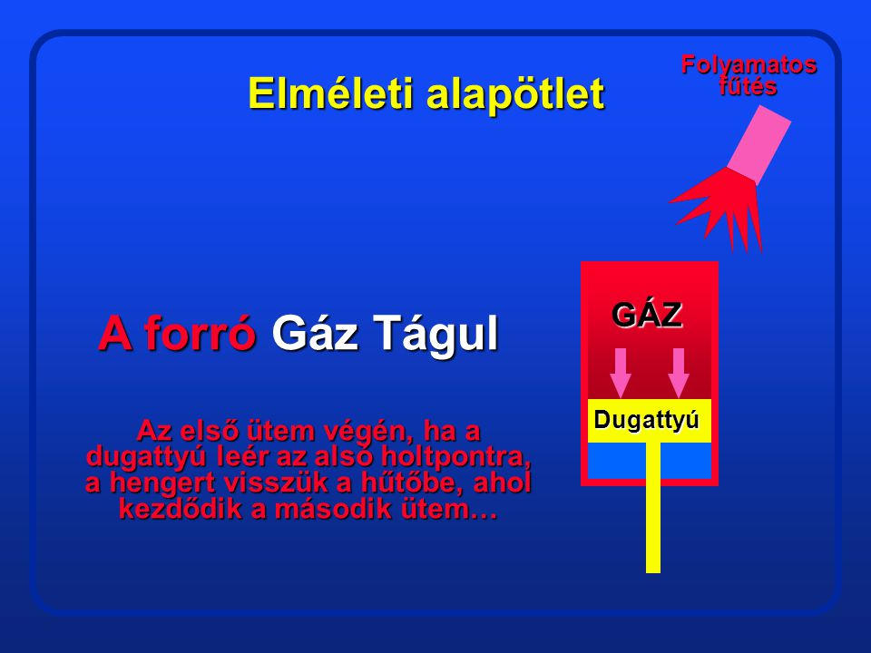 A forró Gáz Tágul Elméleti alapötlet GAS GÁZ