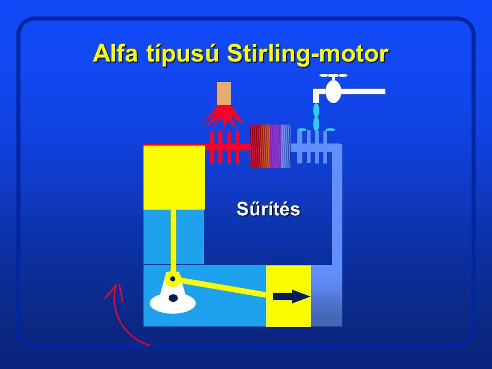 Alfa típusú Stirling-motor