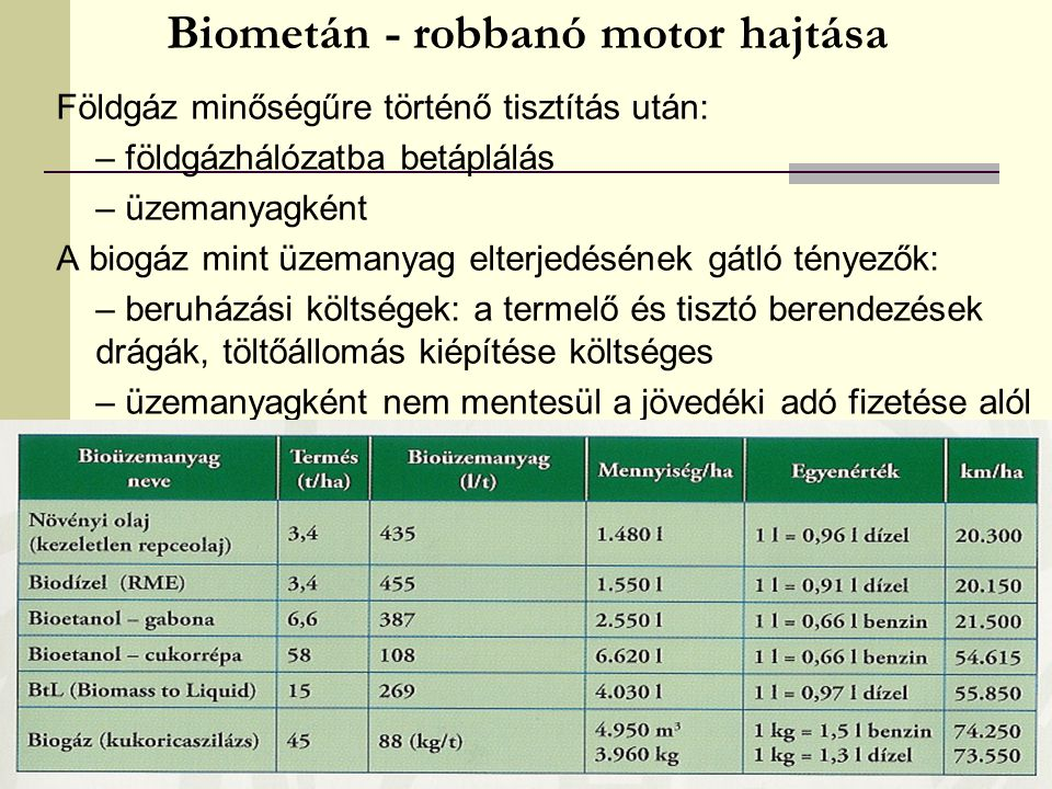 Biometán - robbanó motor hajtása