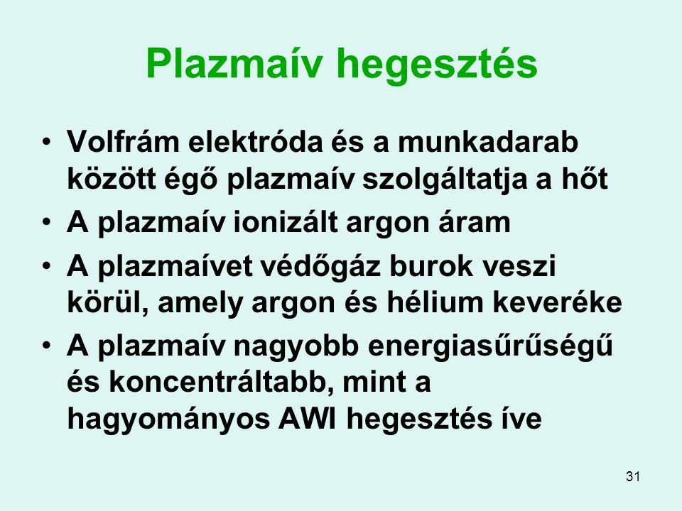 Plazmaív hegesztés Volfrám elektróda és a munkadarab között égő plazmaív szolgáltatja a hőt. A plazmaív ionizált argon áram.
