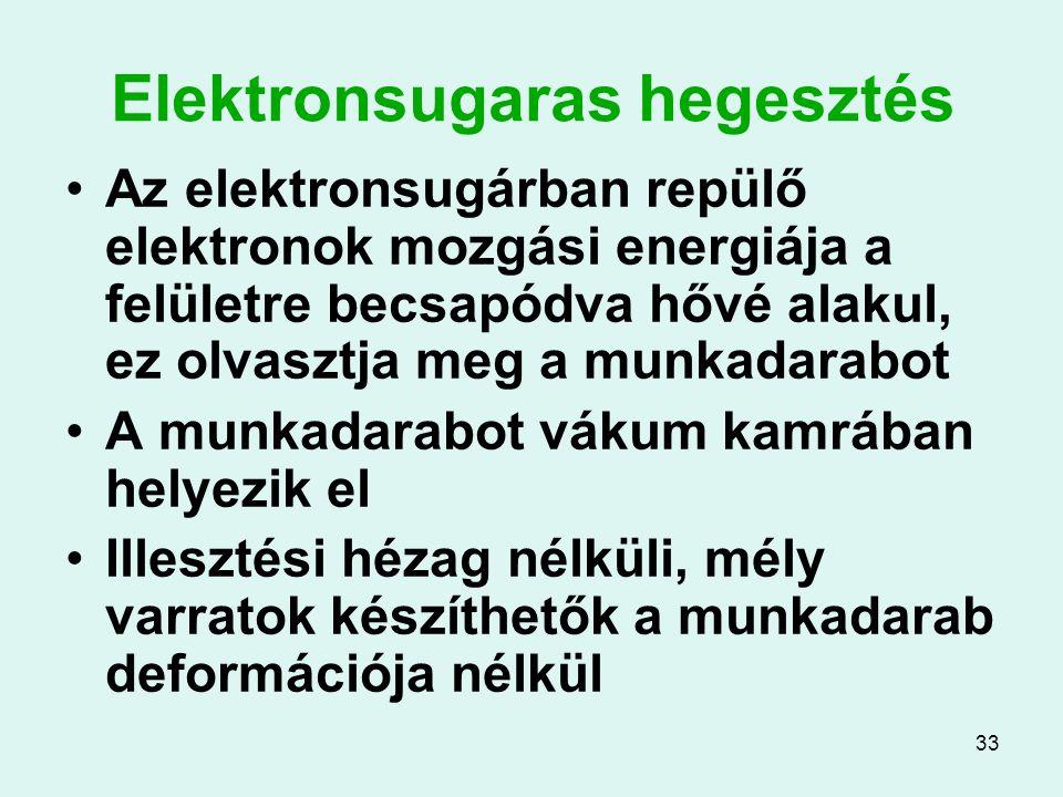 Elektronsugaras hegesztés